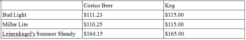 BeerKeg