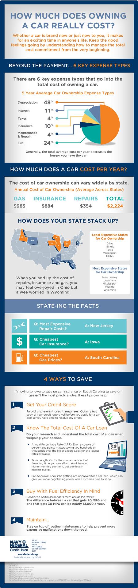 auto-buying-infographic-2014